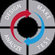 DMTA cycle